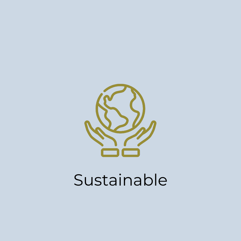 Sustainable GER